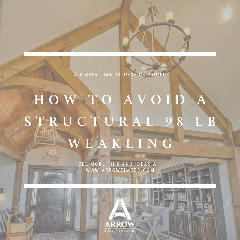 How to Avoid a Structural 98lb Weakling